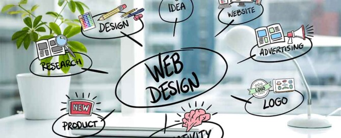 What makes us the best web development company?
